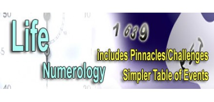 Life Numerology Reading
